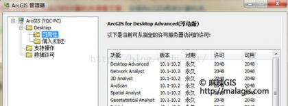 ArcGIS10.2 安装问题(win7 32位)