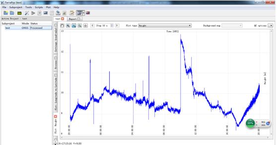 精密单点定位(PPP)数据处理反演潮汐(三)